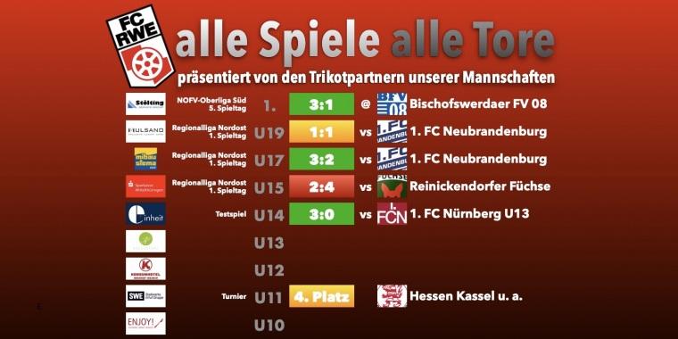 RWE-Ergebnistafel-30-08-2021.jpeg